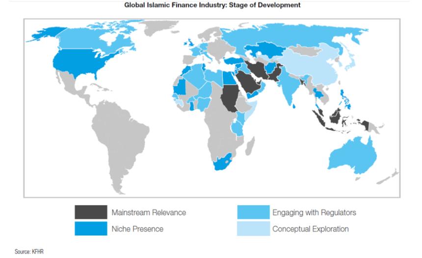 สถานะระบบการเงินอิสลาม 2013